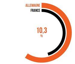 Personnes dépendantes FR- All 2010