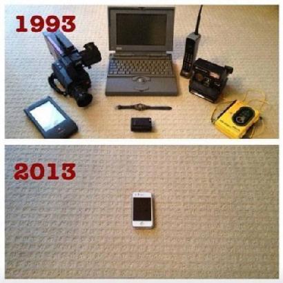 Evolution communication tools